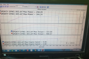2.7 hot lapped dyno