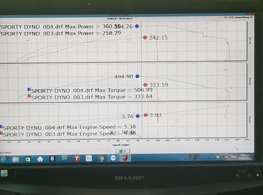 2.7 Ecoboost Tuning >> Ssi Performance Tuning F150 2 7 Ecoboost Archives Ssi